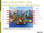 urban resource and environmental problems20