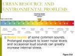 urban resource and environmental problems22