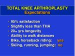 total knee arthroplasty expectations