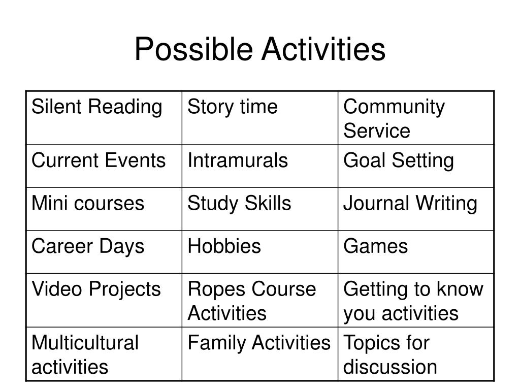 Possible Activities