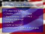 austin class lpd 4