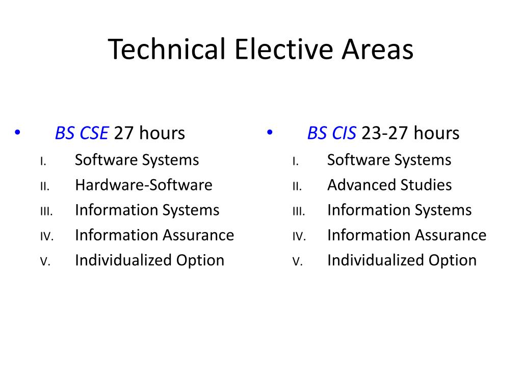 Technical Elective Areas