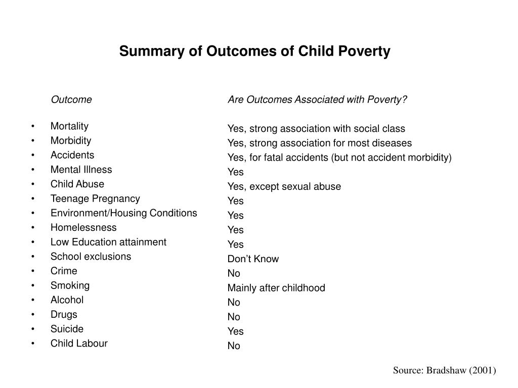 Summary of Outcomes of Child Poverty
