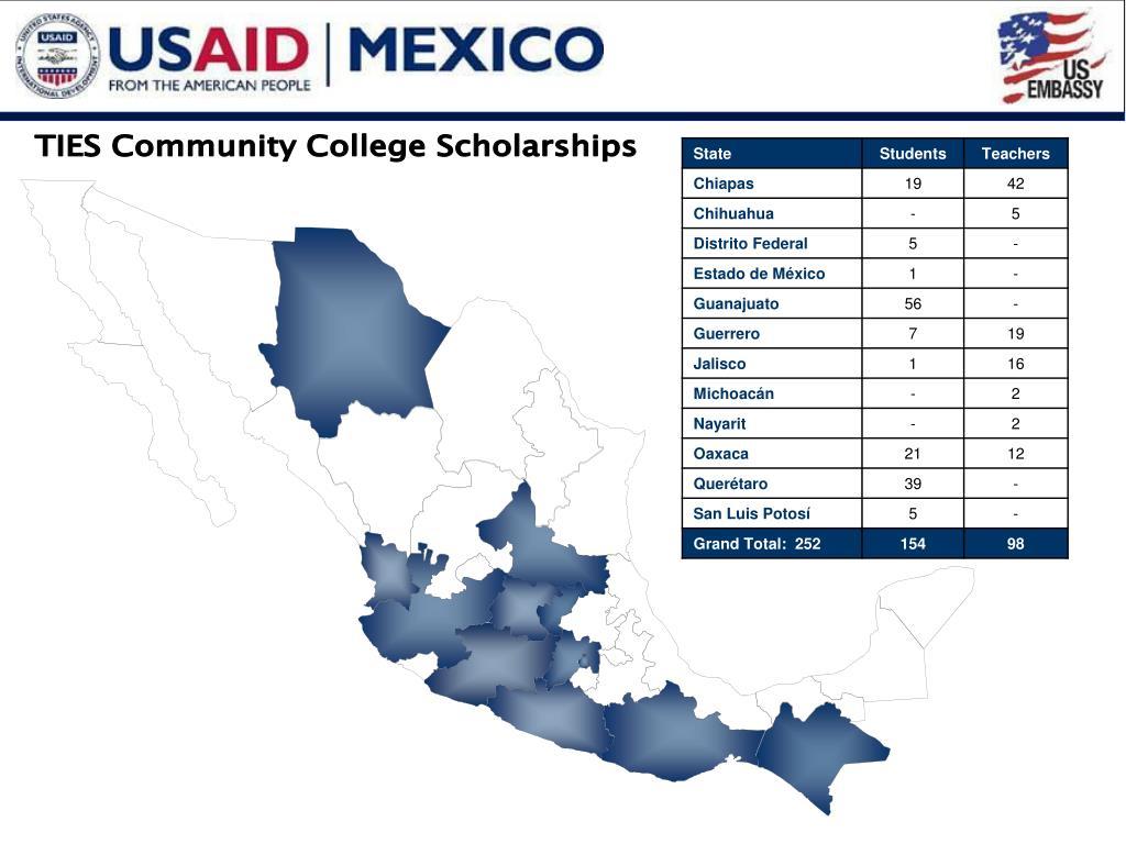 TIES Community College Scholarships