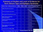 summary of studies and level of evidence for each seizure type and epilepsy syndrome