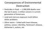 consequences of environmental destruction52