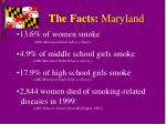 the facts maryland