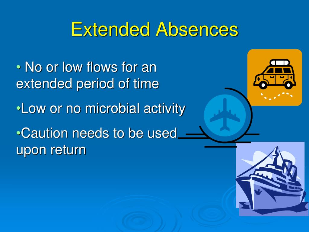 Extended Absences