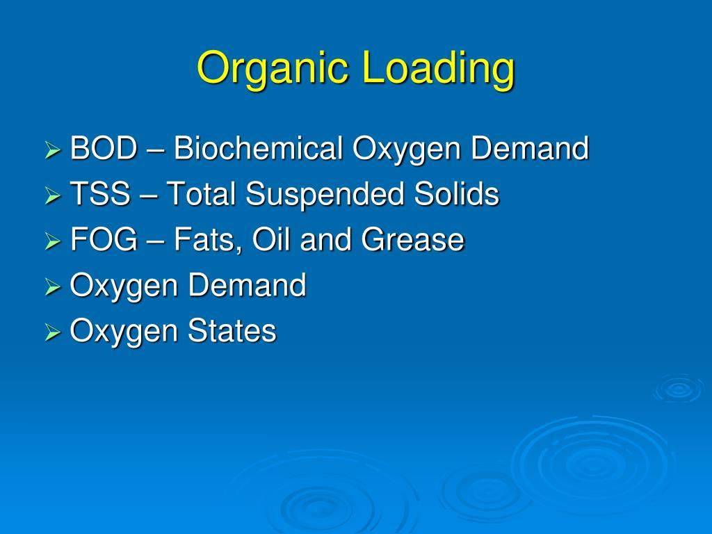 Organic Loading