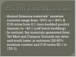 characteristics of organic wastes