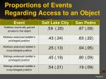 proportions of events regarding access to an object