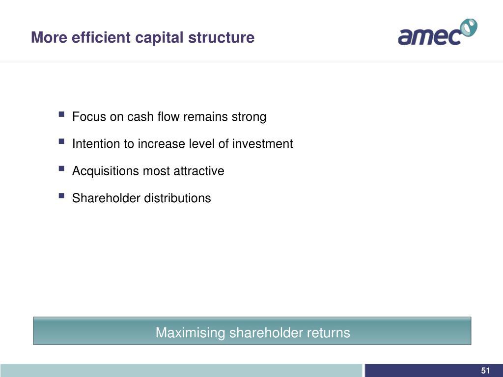 Maximising shareholder returns
