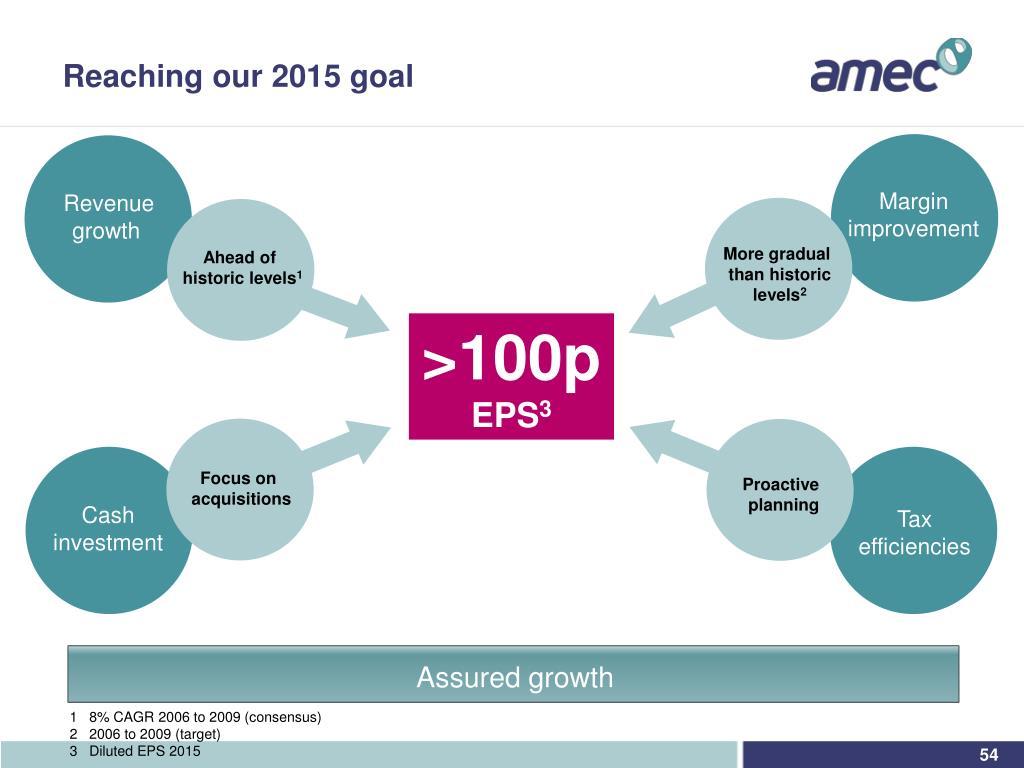 Reaching our 2015 goal
