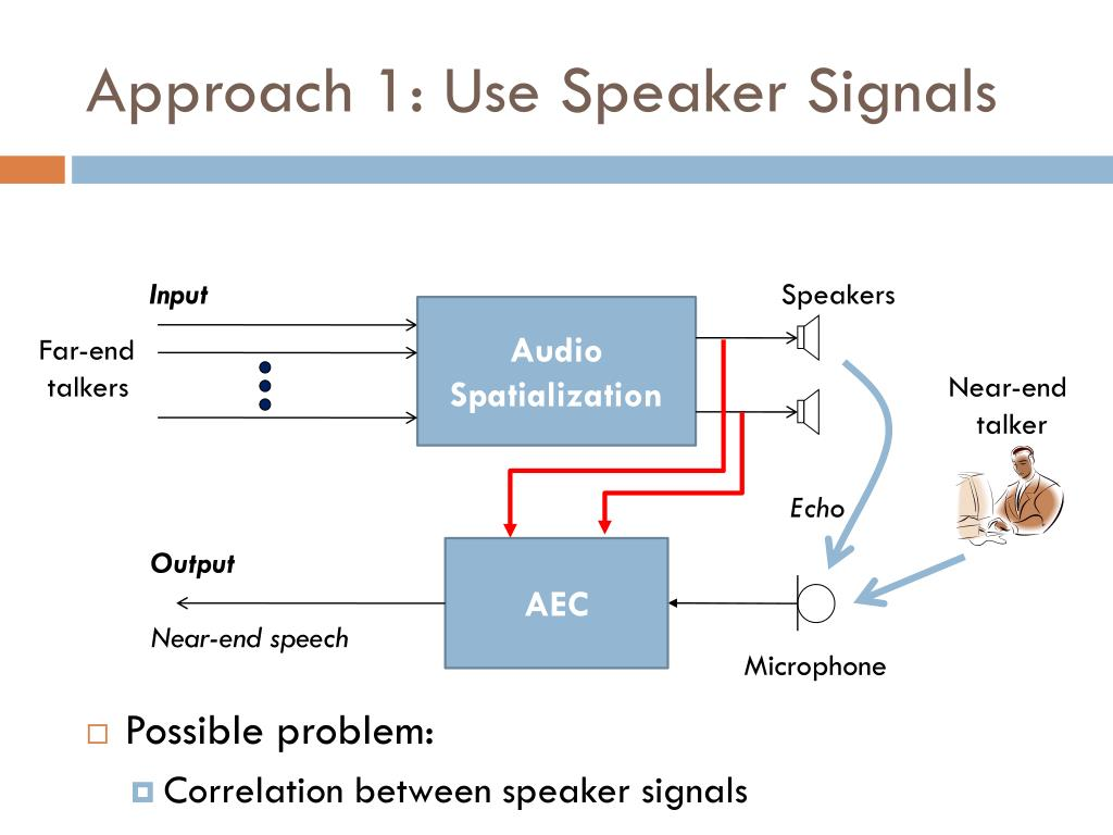 Approach 1: Use Speaker Signals