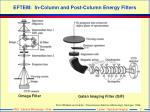 eftem in column and post column energy filters