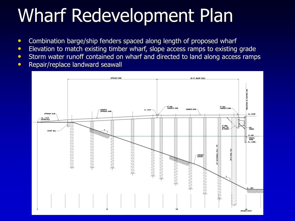 Wharf Redevelopment Plan
