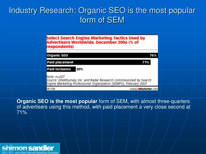 Industry Research: Organic SEO is the most popular form of SEM