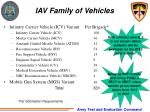 iav family of vehicles