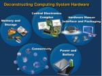 deconstructing computing system hardware