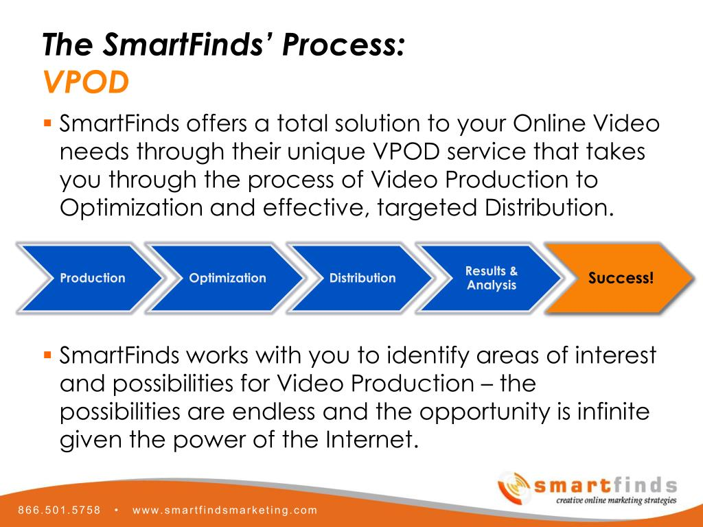The SmartFinds' Process: