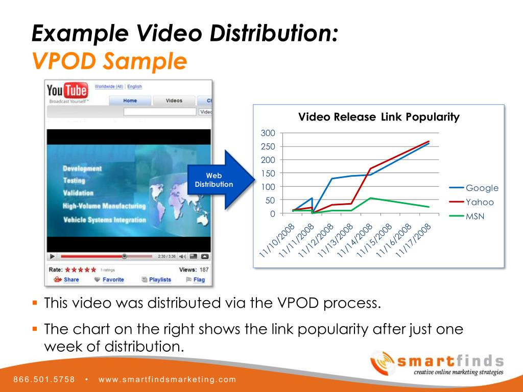 Example Video Distribution: