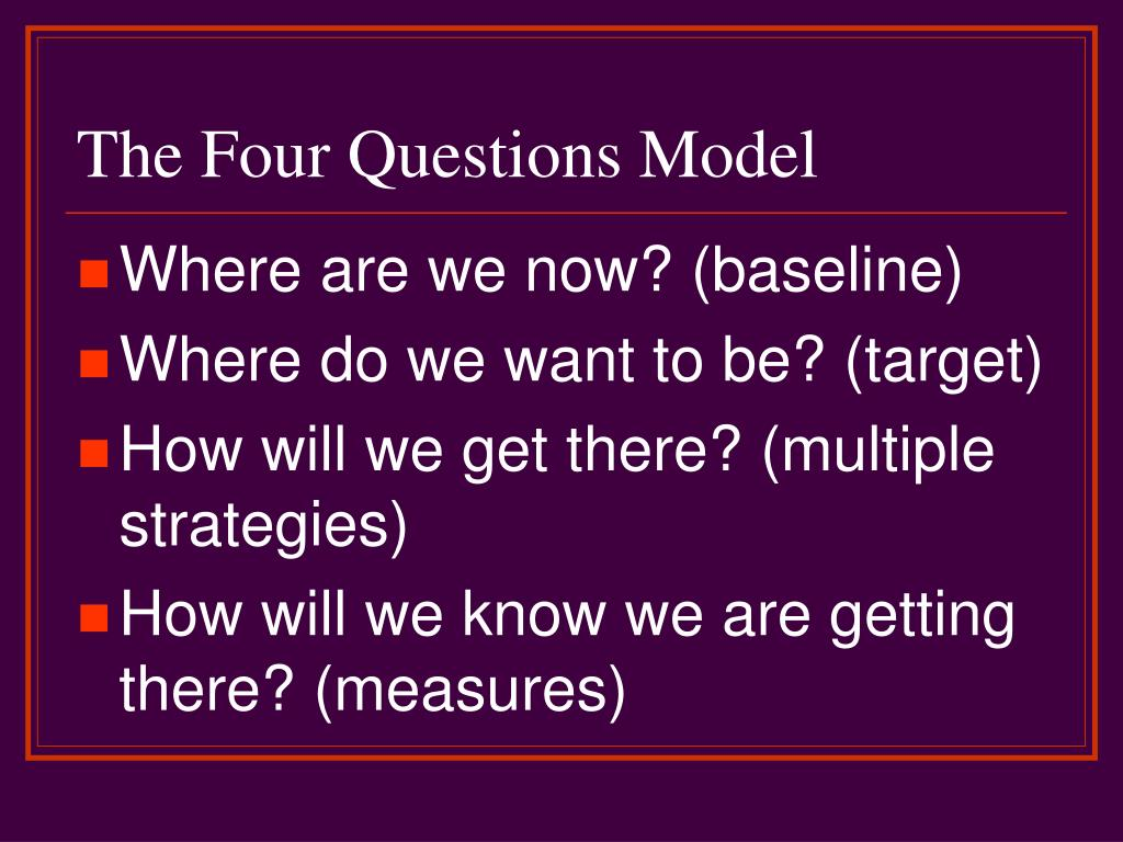 The Four Questions Model