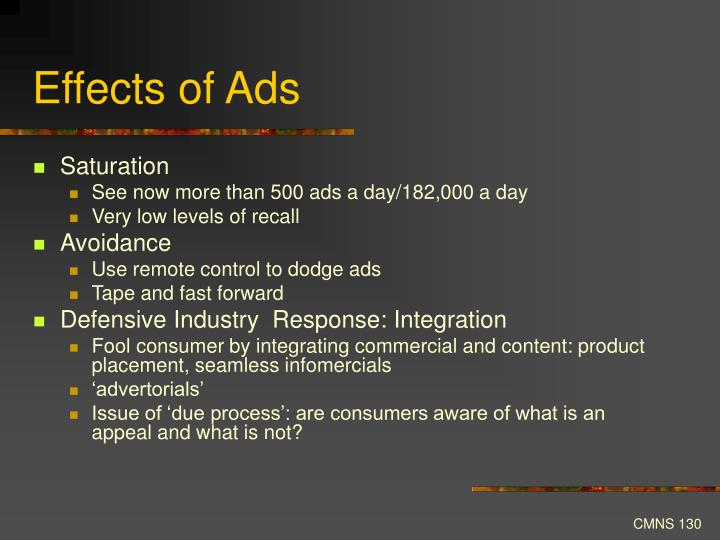 Effects of Ads