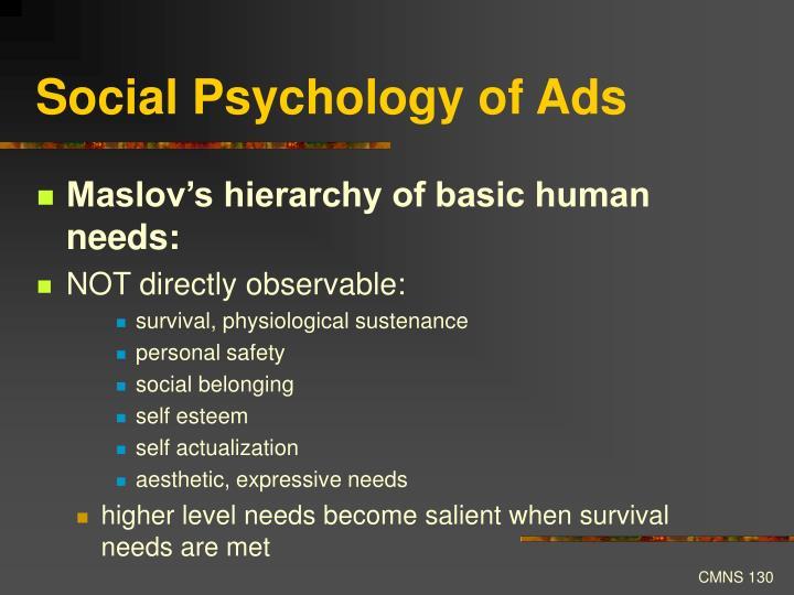 Social Psychology of Ads