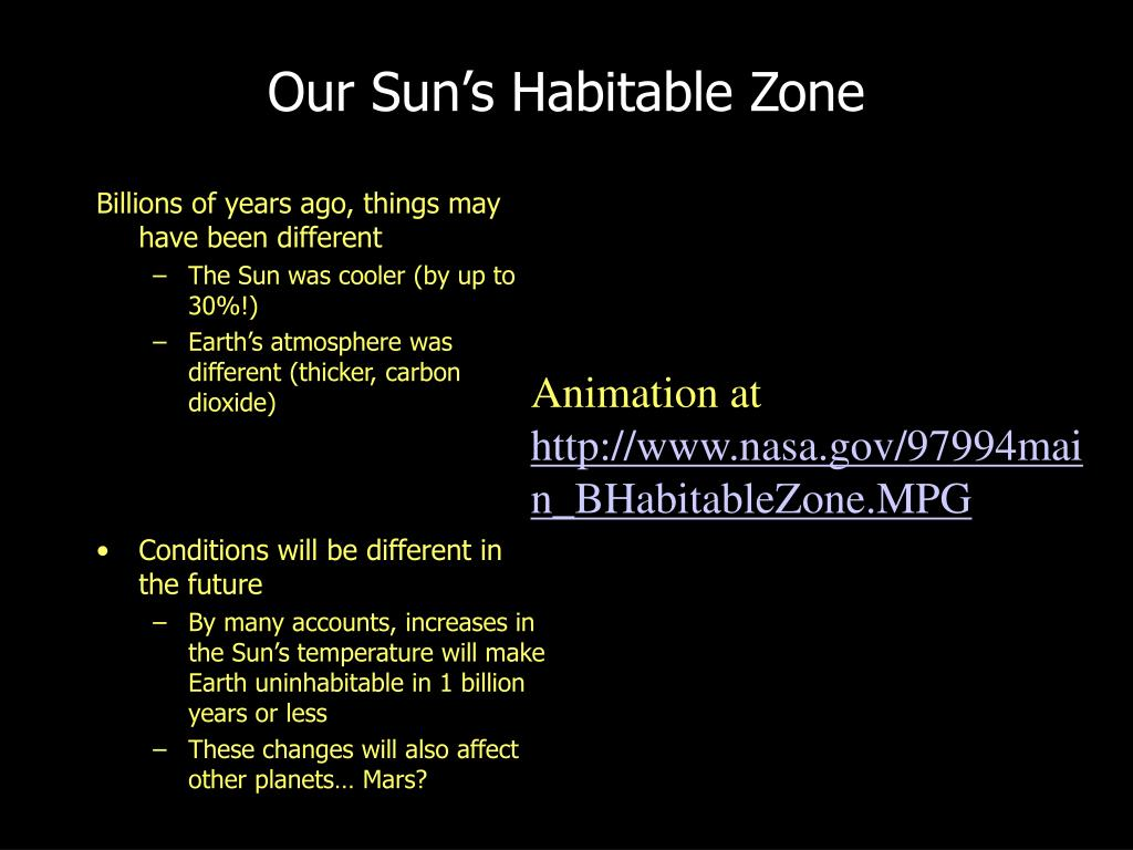 Our Sun's Habitable Zone