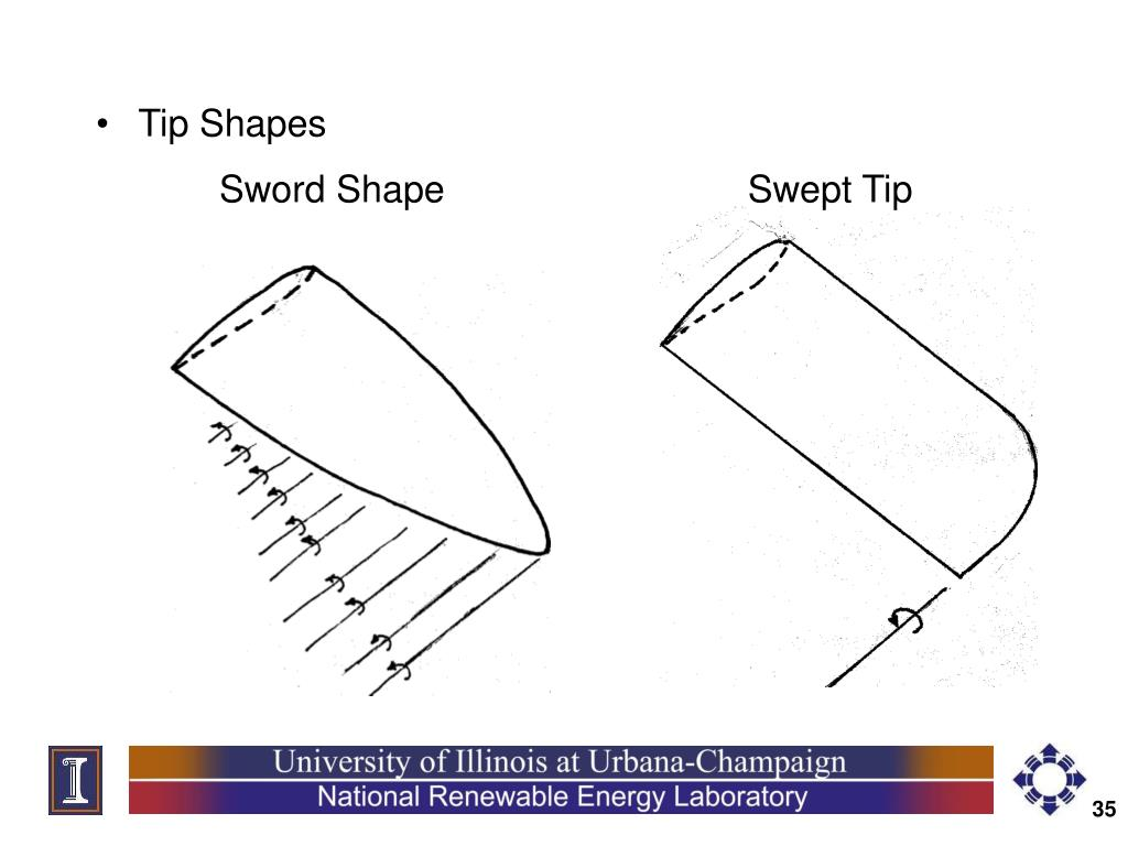 Tip Shapes