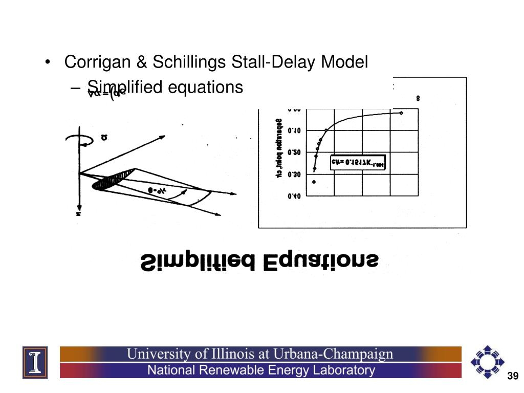 Corrigan & Schillings Stall-Delay Model