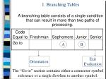 1 branching tables