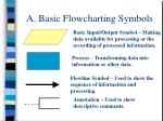 a basic flowcharting symbols