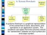 a systems flowcharts