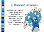 b document flowcharts