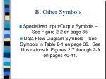 b other symbols
