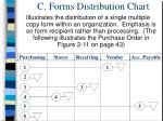 c forms distribution chart