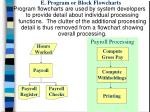 e program or block flowcharts