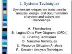 i systems techniques