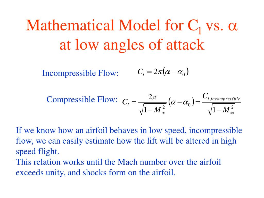 Mathematical Model for C