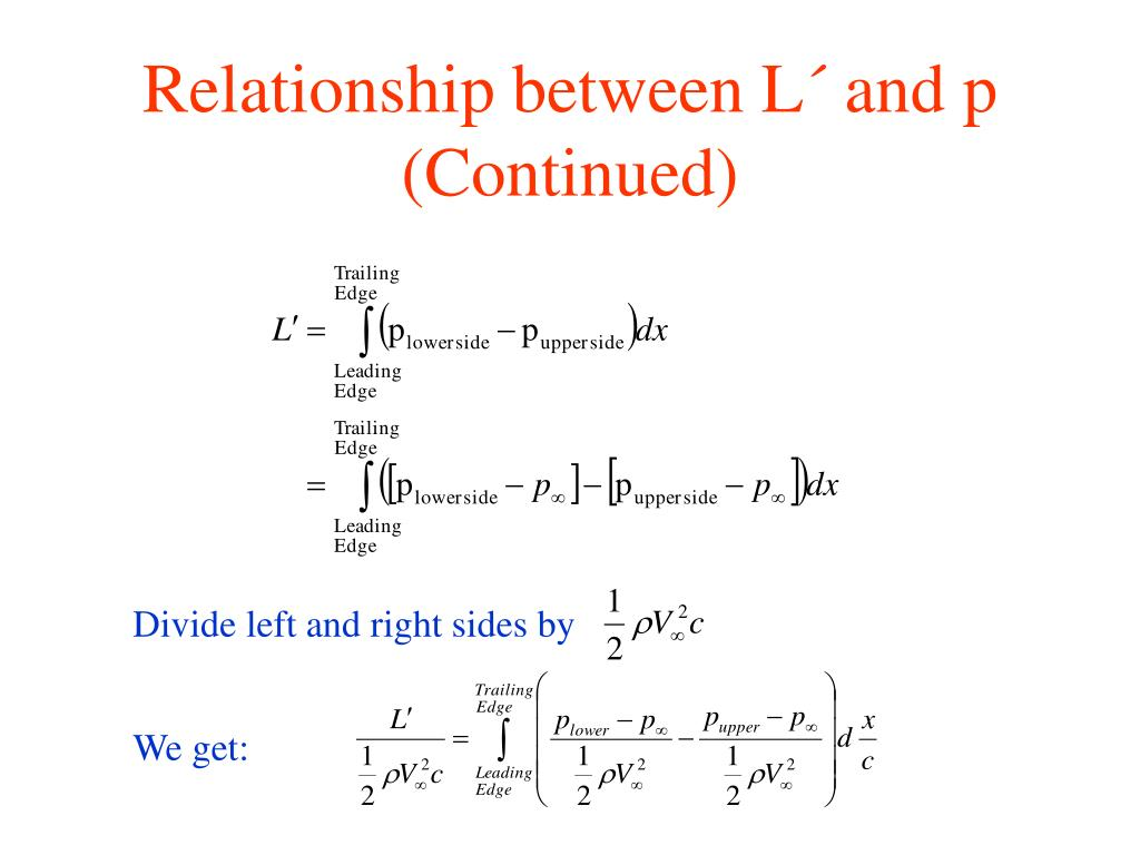 Relationship between L´ and p