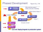 phased development figure 3 6 p 178