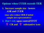 options when cuer exceeds ter
