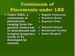 continuum of placements under lre