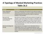 a typology of masked marketing practices table 16 3