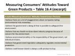 measuring consumers attitudes toward green products table 16 4 excerpt