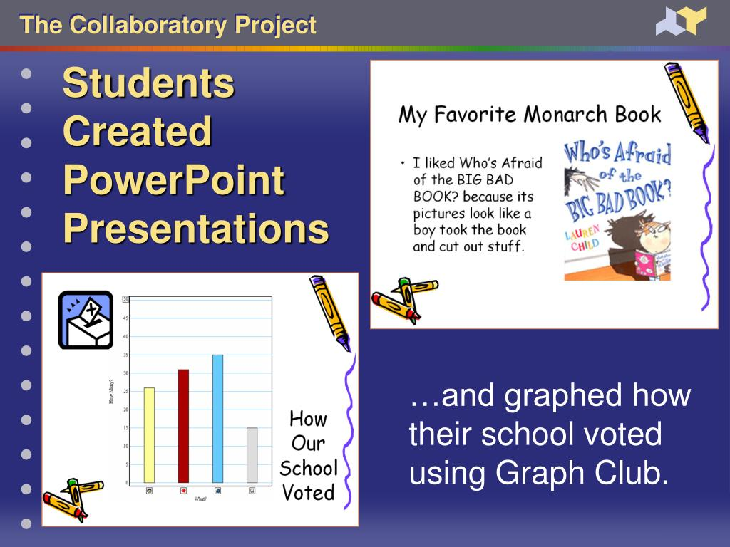 Students Created PowerPoint Presentations