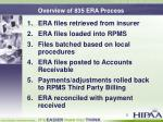 overview of 835 era process