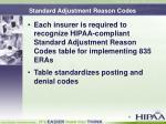 standard adjustment reason codes