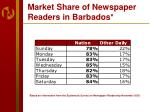 market share of newspaper readers in barbados